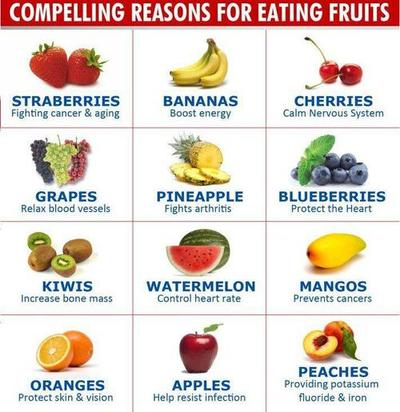 1 eat fruit