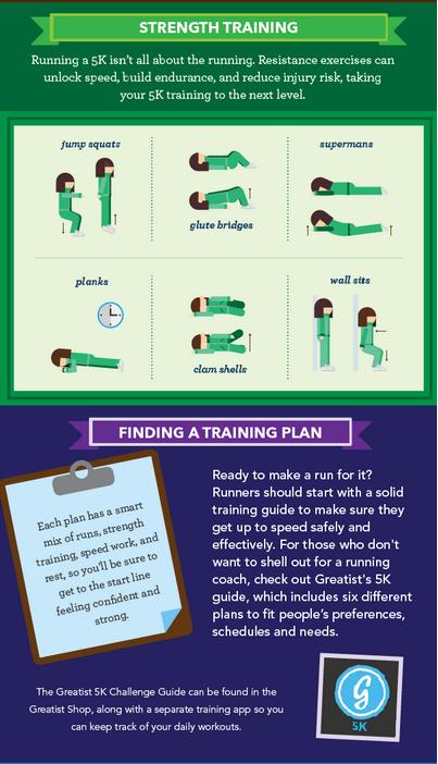 2 how to run 5k 5