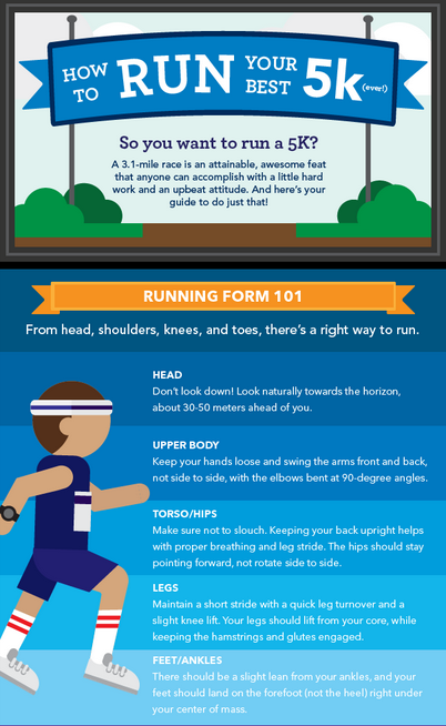 2 how to run 5k