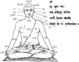 Van sommige klanken wordt gedacht dat ze op dezelfde golflengte vibreren als bepaalde delen van het lichaam.